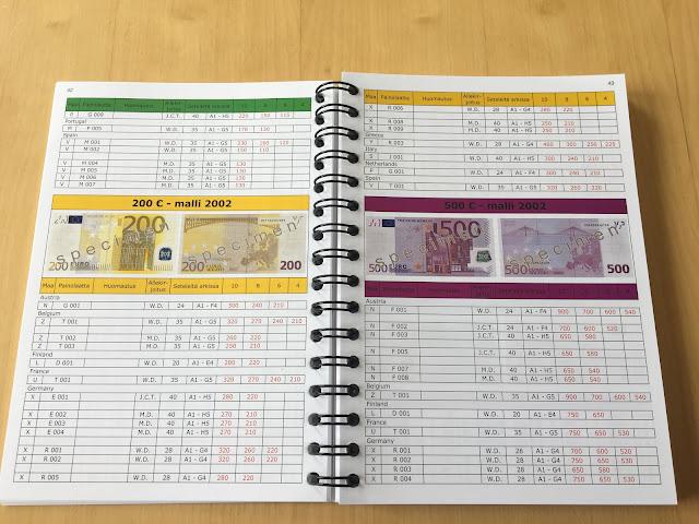 €uro-Catalog 2020 setelit