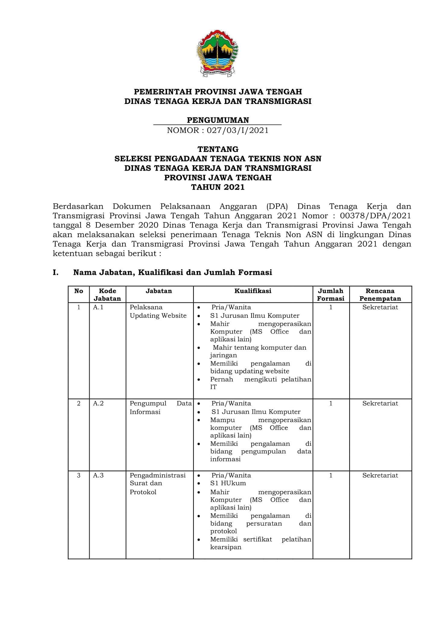 Dinas Tenaga Kerja dan Transmigrasi Bulan Januari 2021