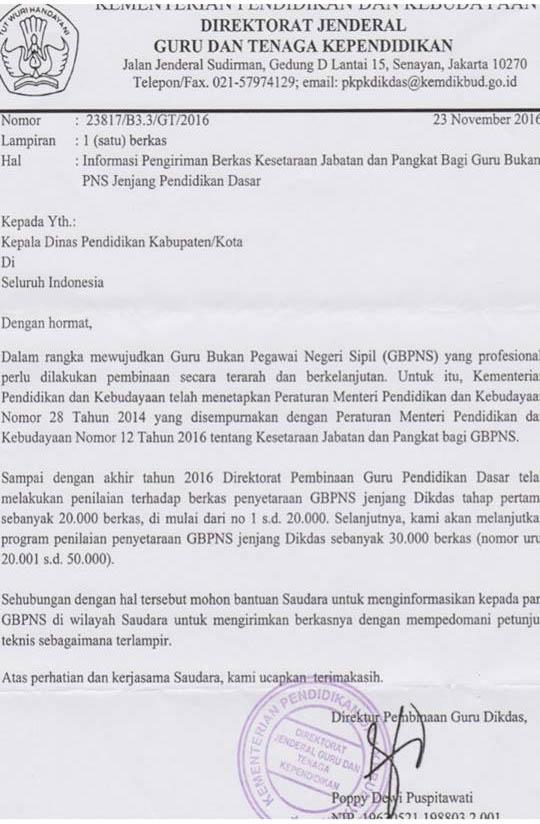 Surat Edaran Dirjen GTK tentang Informasi Pengiriman Berkas Kesetaraan Jabatan dan Pangkat Bagi Guru Bukan PNS Jenjang Pendidikan Dasar