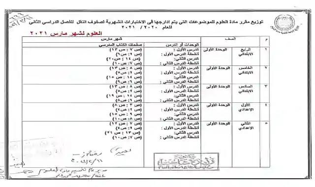 توزيع منهج العلوم لجميع المراحل الترم الثانى2021 من الصف الرابع الابتدائى الى الثالث الاعدادى