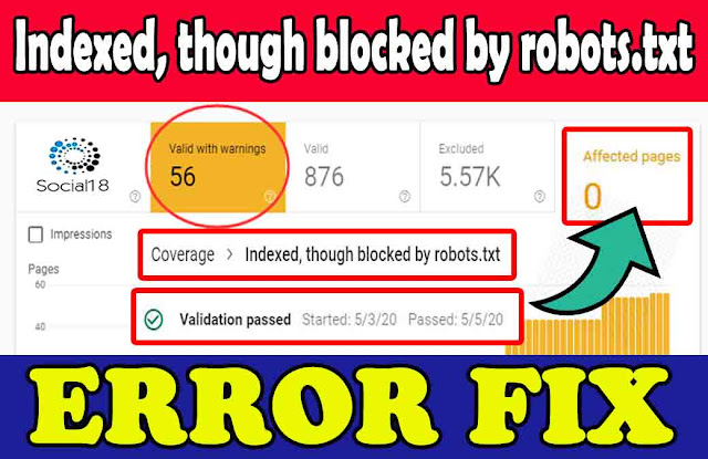 how to fix Indexed though blocked by robots.txt