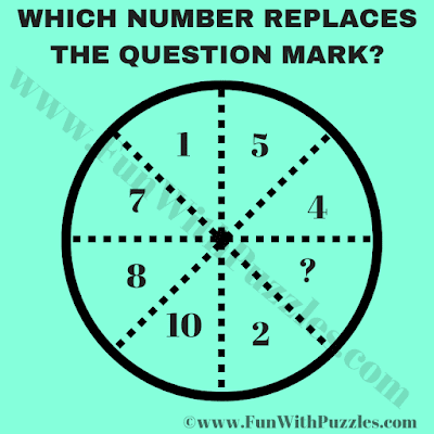 In this Find the Missing Number in the Circle Brain Teaser, your challenge is to find the value of the missing number