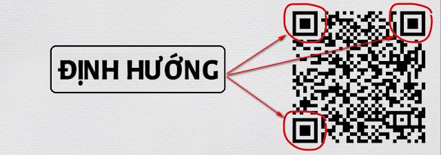 3 ô vuông định hướng hình ảnh trong mã QR