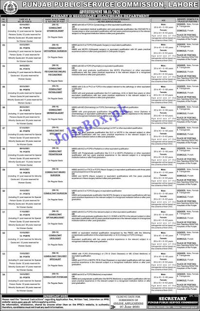 punjab-public-service-commission-ppsc-Consultants-jobs-latest