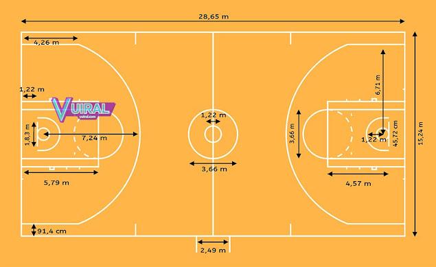 Gambar Dan Ukuran Lapangan Basket Standar Nasional NBA Dan PERBASI