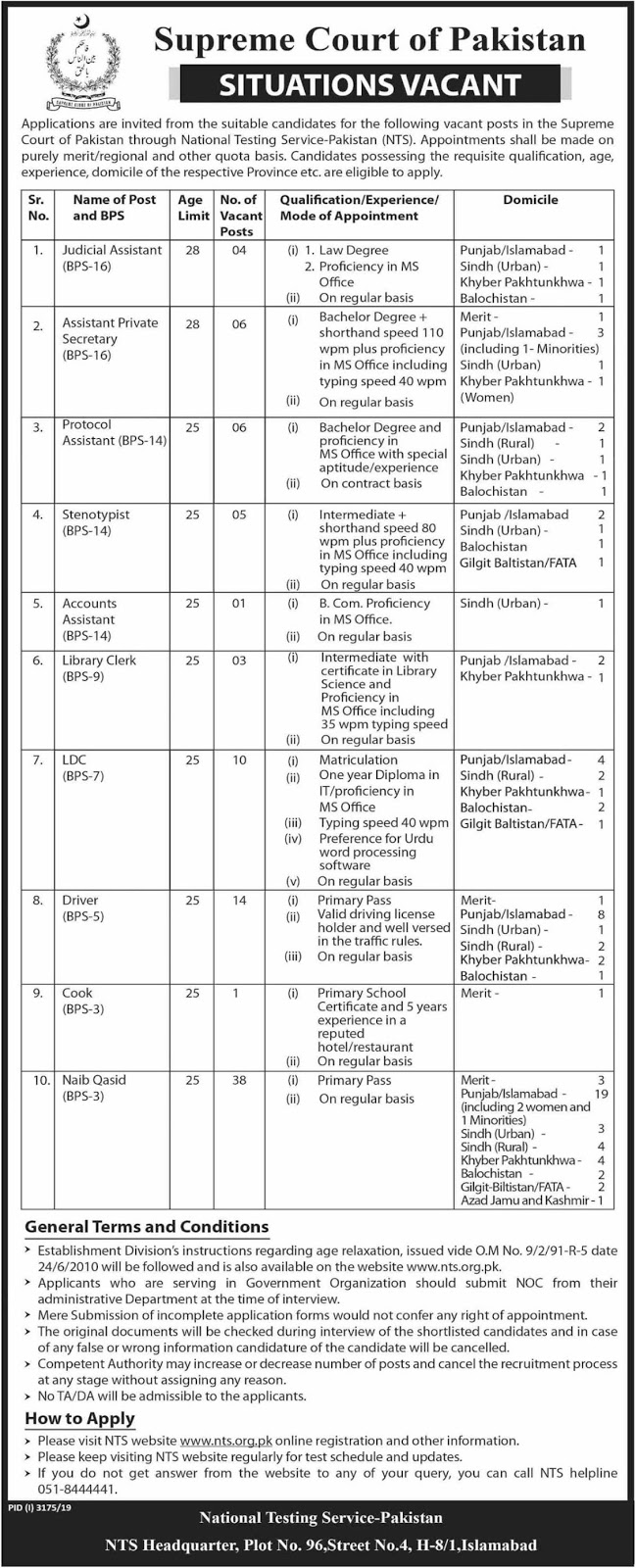 Nts jobs in Supreme Court of Pakistan 2019