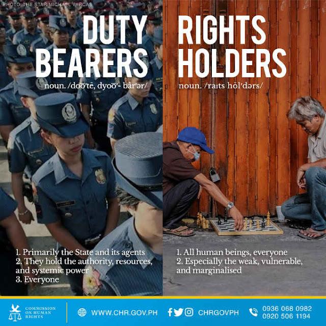 duty bearers vs rights holders