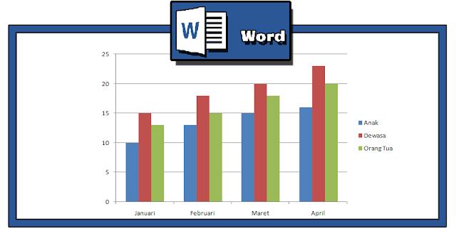 Cara Praktis Membuat Grafik di Microsoft Word