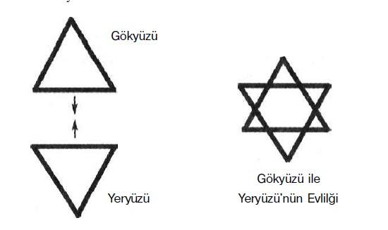 yeryuzu-gokyuzu-evliligi-ezoterik.jpg
