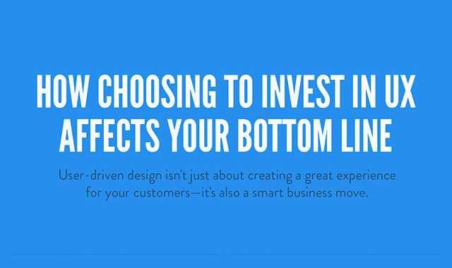 Importance of Investment in Ux for Businesses #infographic