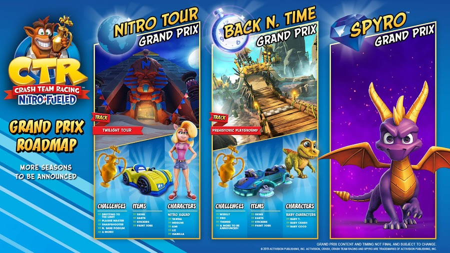 crash team racing nitro-fueled grand prix themed seasonal content!