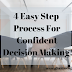 4 Easy Step Process For Confident Decision Making