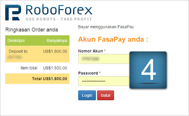 Forex ceo