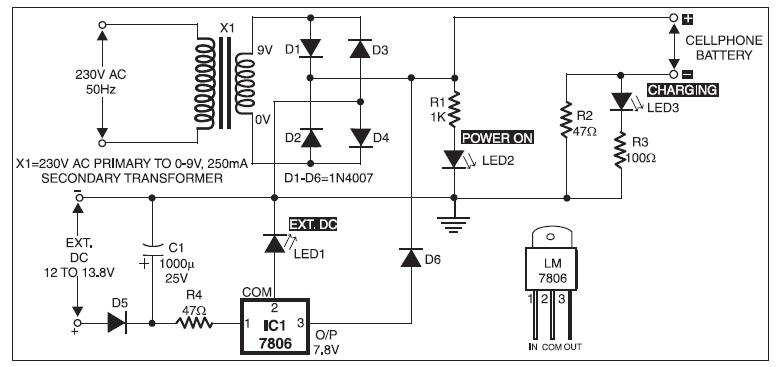 Phone Diagram