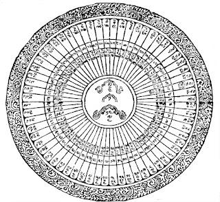 Calendario Tibetano.Tso Pema Ling Calendario Tibetano