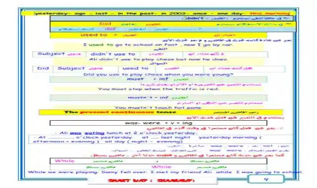 مراجعة ليلة الامتحان بالاجابات فى اللغة الانجليزية للصف الثانى الاعدادى ترم اول 2021 اعداد مستر محمد على الشعراوى