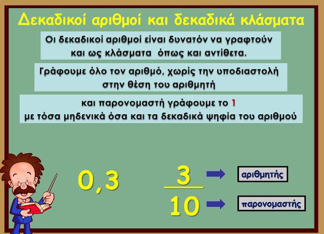 Αποτέλεσμα εικόνας για δεκαδικοι αριθμοι γ δημοτικου