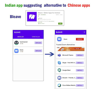 Chinese app alternative in India