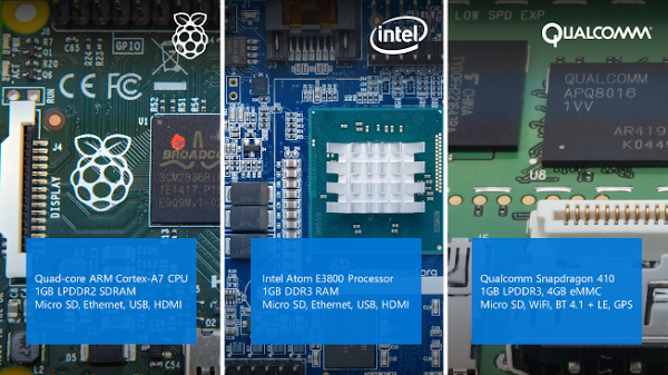 Windows 10 IoT Edition on Raspberry Pi, Intel and Qualcomm