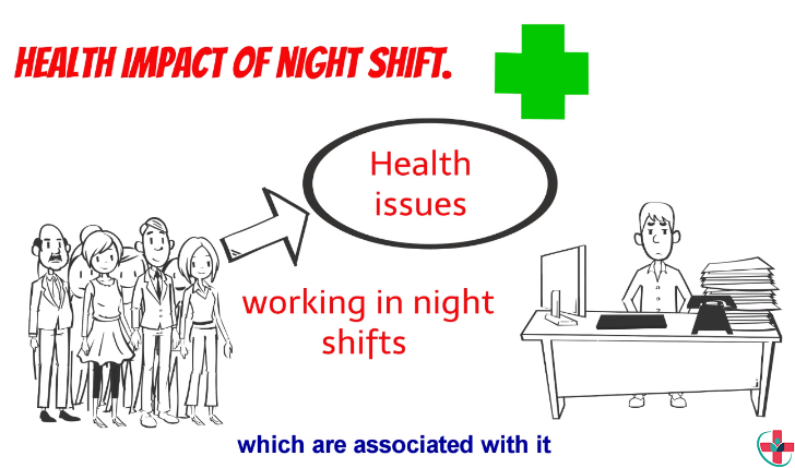 Pushing late into the night is a health and productivity killer.
