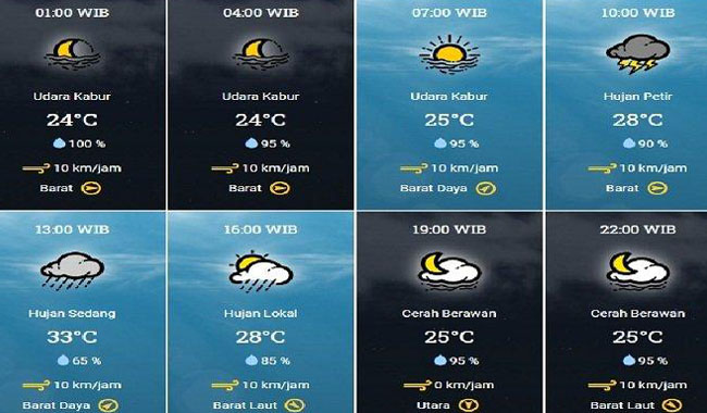 Contoh Cuaca