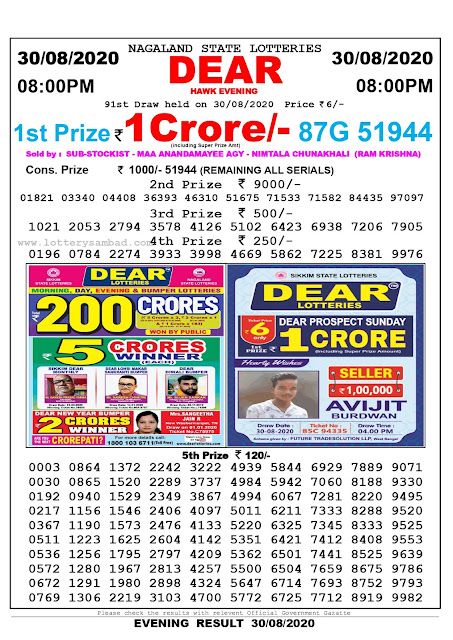 Nagaland State Lottery Sambad 30-08-2020 Today Result 8 PM