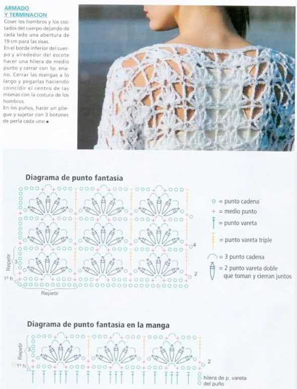 jersey, sueter, top, calados, patrones para crochet