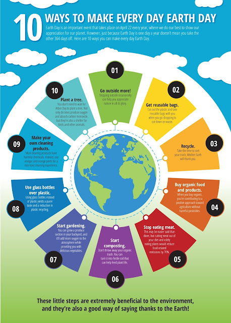 10 Ways to Make Every Day Earth Day