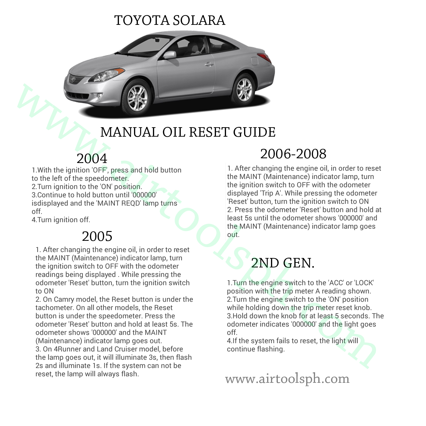 All in one! Complete Manual Oil Reset Guide ForToyota Cars