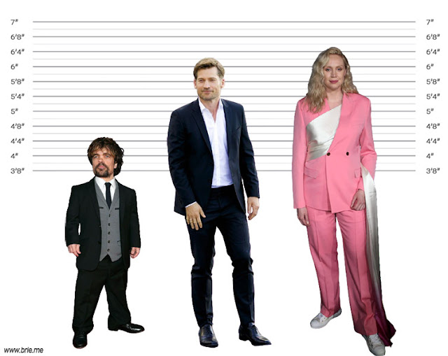 Nikolaj Coster-Waldau height comparison with Peter Dinklage and Gwendoline Christie