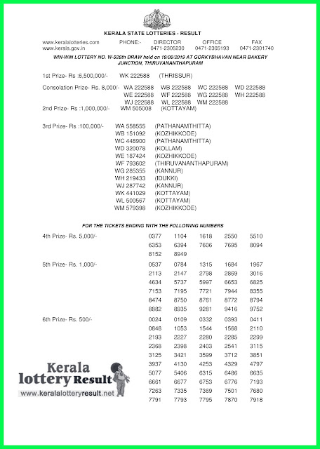 kerala-lottery-results-19-08-2019-win-win-w-526