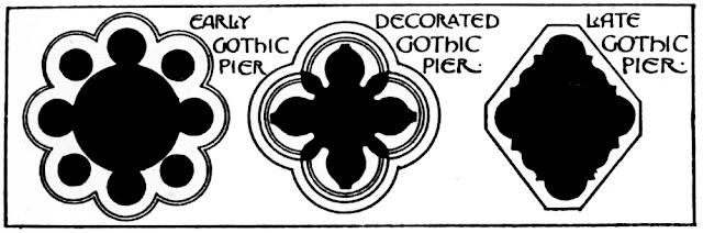 Persamaan dan Perbedaan dalam Arsitektur Romanesque dan Gothic