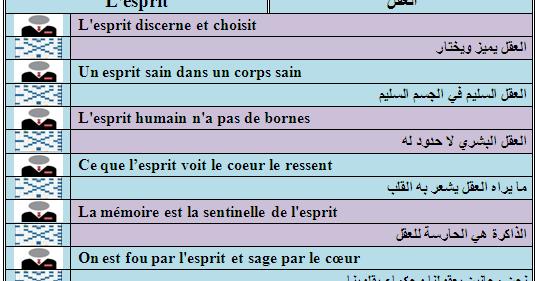العقل السليم في الجسم السليم بالفرنسية