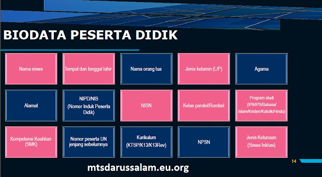 Persiapan Pendataan Asesmen Nasional 2021