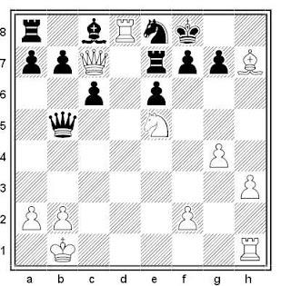 Posición de la partida de ajedrez Anatoly Vaisser - Holger Namyslo (Open de Berna, 1992)