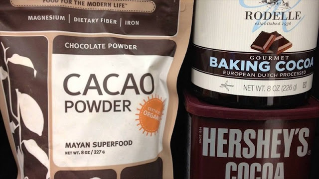 Cocoa and Cacao