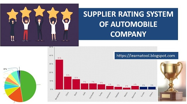 Supplier Rating System of Automotive