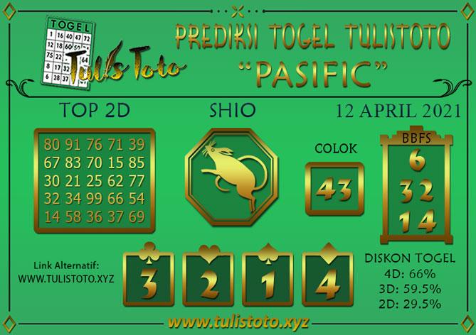Prediksi Togel PASIFIC TULISTOTO 12 APRIL 2021