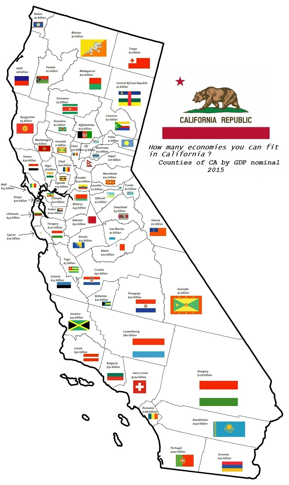 How many economies you can fit in California?