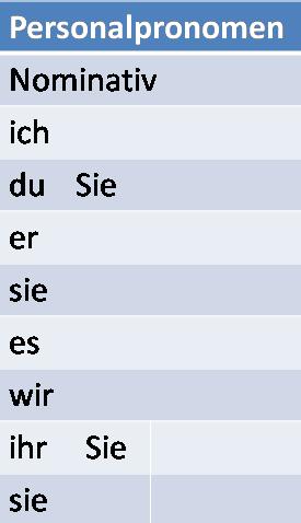 Goethe Zertifikat B1 Sprechen Redemittel Photovoltaik Förderung