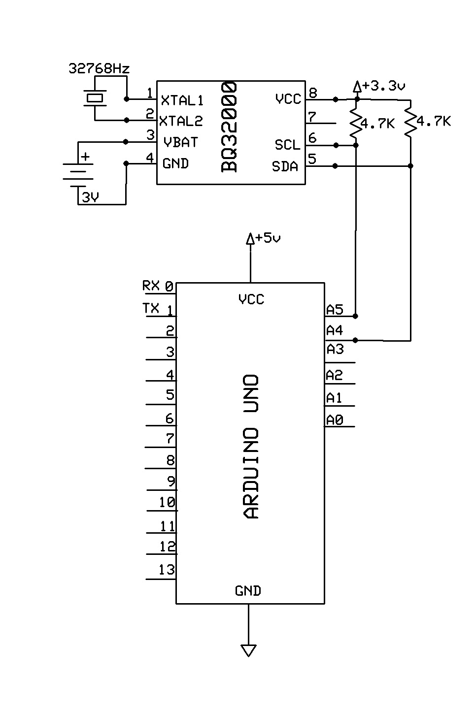 EMERGING TECHNOLOGIES: REAL TIME CLOCK (RTC) USING SMD IC