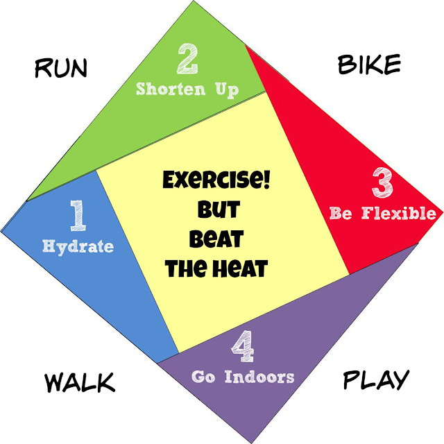 running safety in the summer