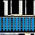 FOX-1A Telemetry , 09:08 UTC 28-02-2016