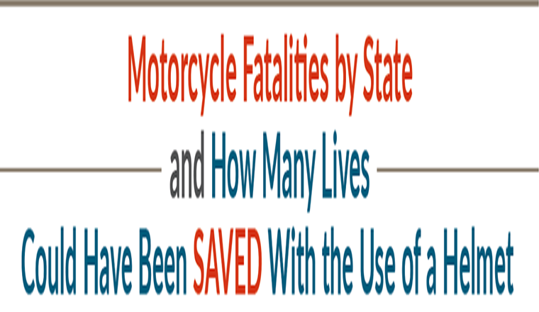 Motorcycle Fatalities By State And How Many Lives Could Have Been Saved With Helmet Use #infographic