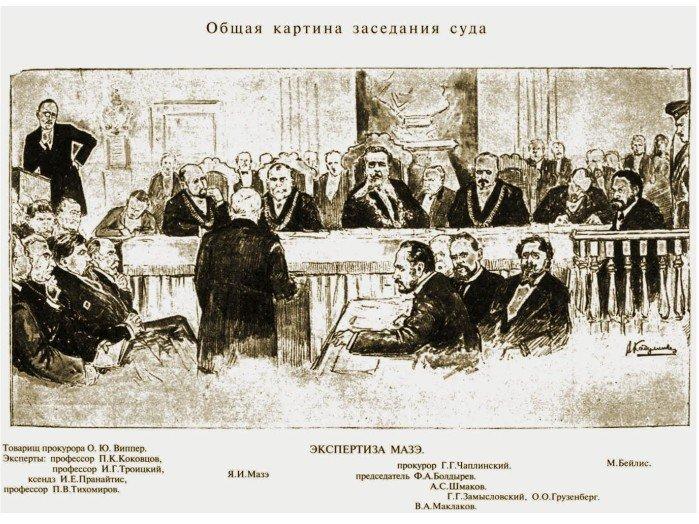 Загальна картина суду