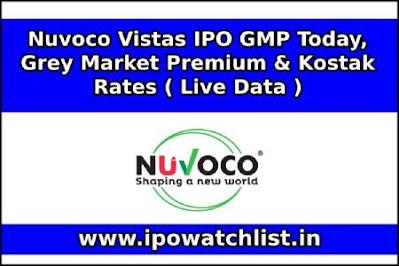 Nuvoco Vistas IPO GMP Today, Grey Market Premium