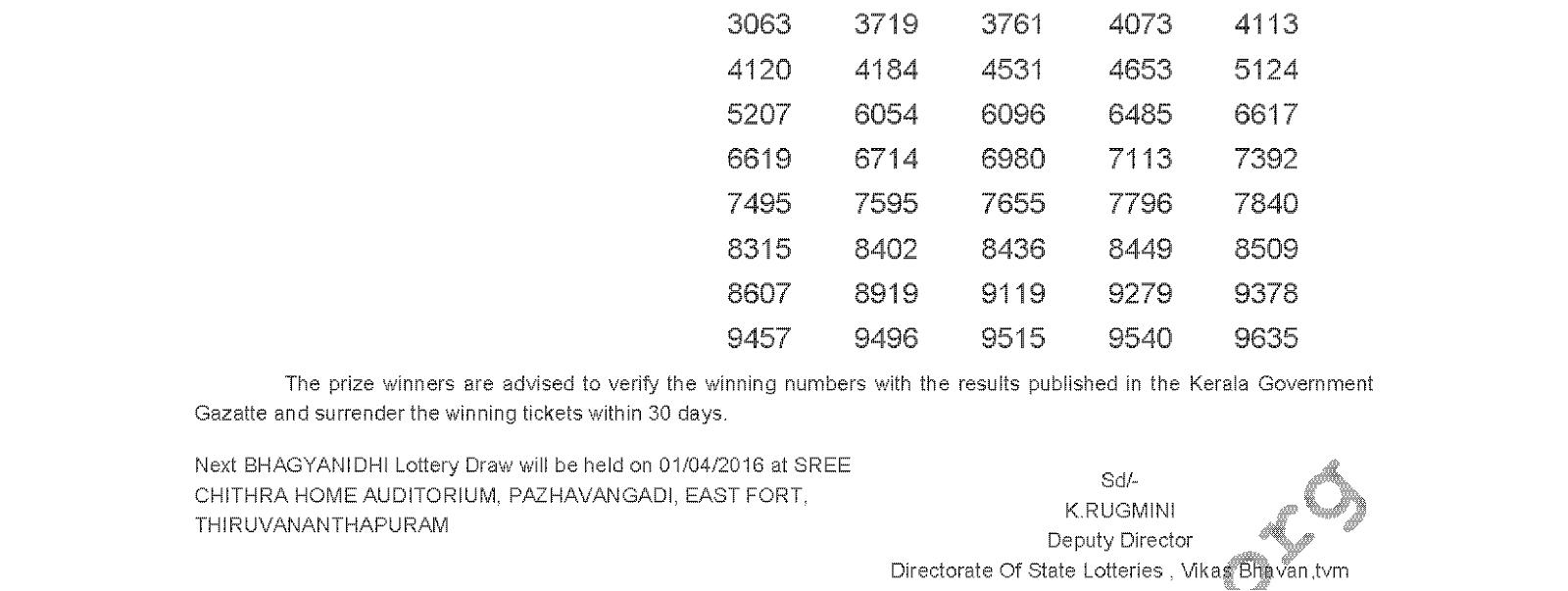 BHAGYANIDHI Lottery BN 230 Result 25-3-2016