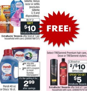FREE Persil CVS Coupon Deal 2/7-2/13