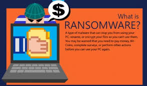 Aplikasi Proteksi Ransomware Terbàik 2018