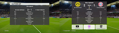 PES 2020 Scoreboard DFL-Supercup by 1002Mb